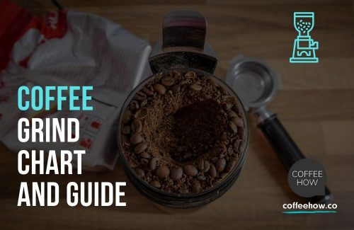Coffee grind chart and guide