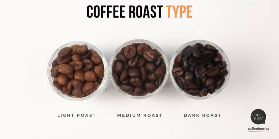 Simply types of Coffee Roast