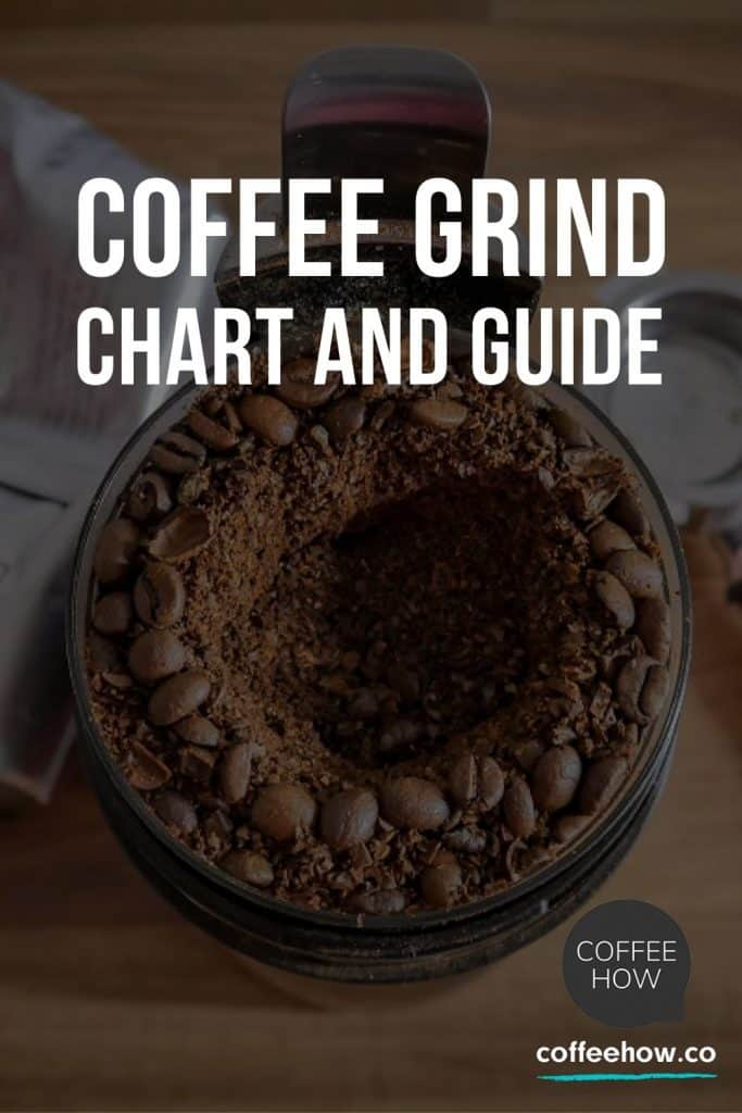Coffee Ground Size - Chart and Guide - coffeehow.co